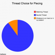 Crafty Comment Karma and a Poll About Preferred Method of Quilting