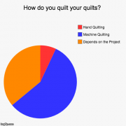 Crafty Comment Karma and a Poll About Methods of Machine Quilting