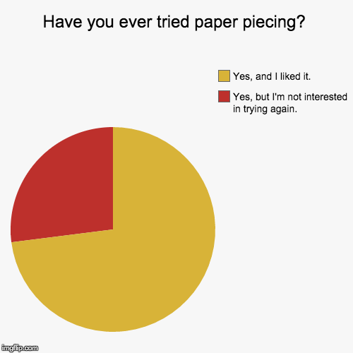 Have you ever tried paper piecing poll results