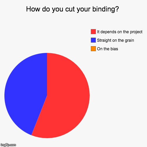 How do you cut your binding?